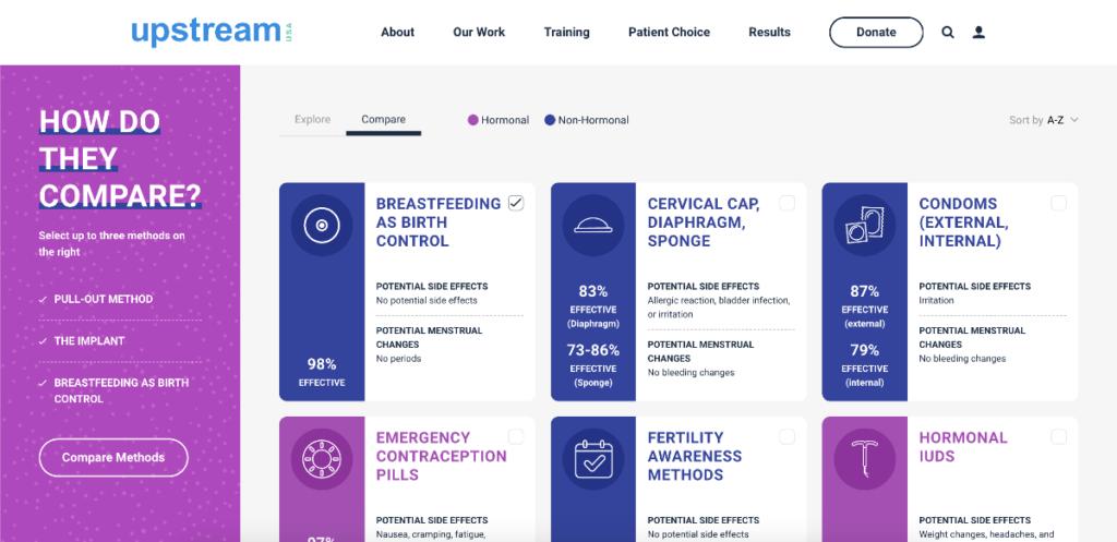 Screenshot of upstream.org/birthcontrol